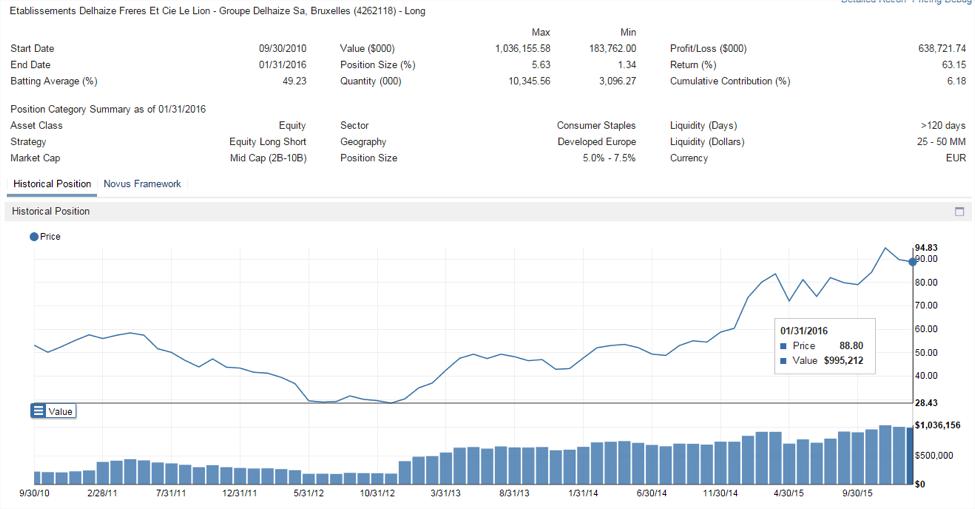 silchester international investors