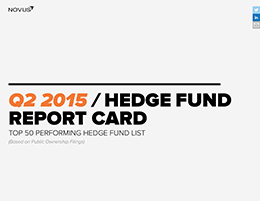 Novus-Hedge-Fund-Report-Card-Q2-2015