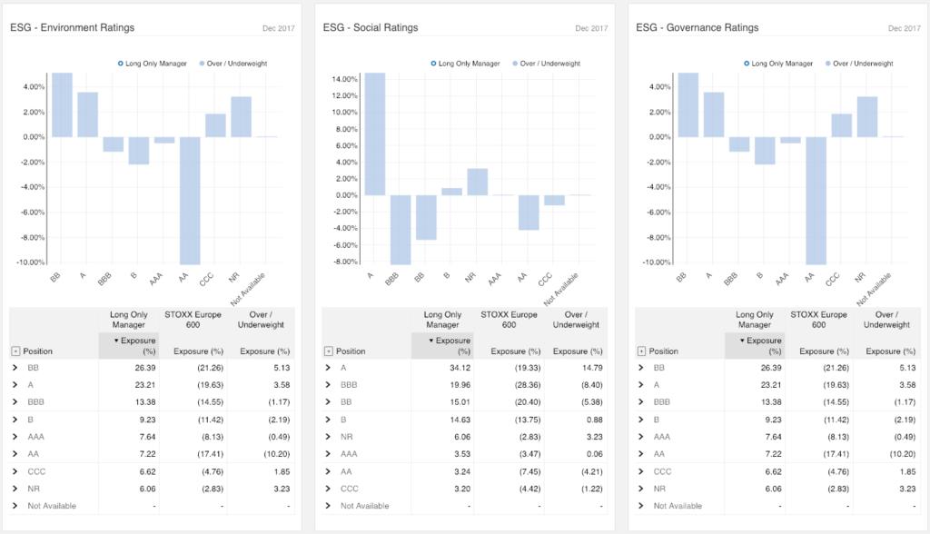 ESG Investing 2
